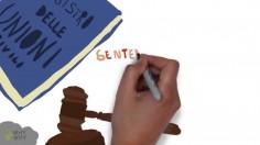 Unioni civili, cosa prevede il disegno di  legge